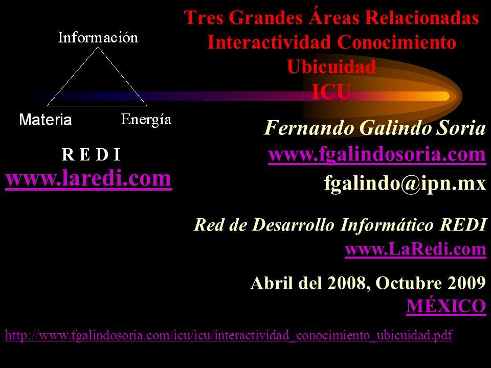 Soy Informático Transmisión inalámbrica de información (señales de humo, espejos, Marconi) Transmisión inalámbrica de Energía Información MateriaEnergía Esencia