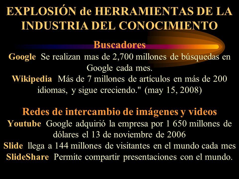 EXPLOSIÓN de HERRAMIENTAS DE LA INDUSTRIA DEL CONOCIMIENTO Buscadores Google Se realizan mas de 2,700 millones de búsquedas en Google cada mes. Wikipe