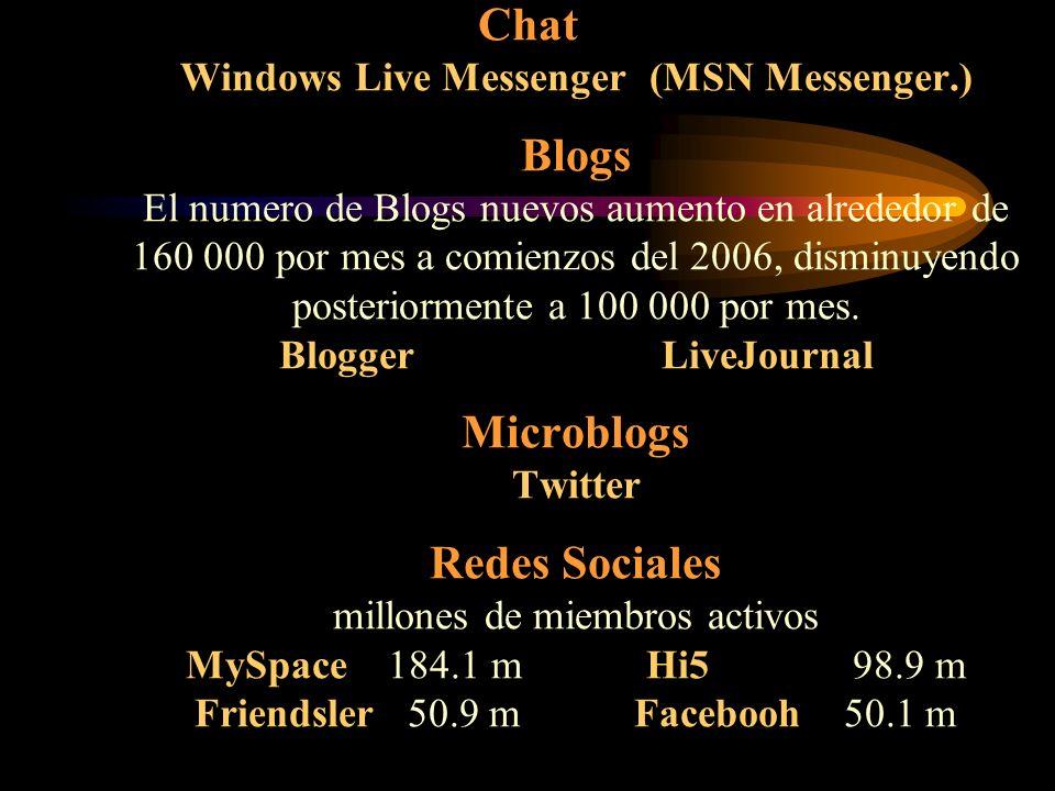 Chat Windows Live Messenger (MSN Messenger.) Blogs El numero de Blogs nuevos aumento en alrededor de 160 000 por mes a comienzos del 2006, disminuyend
