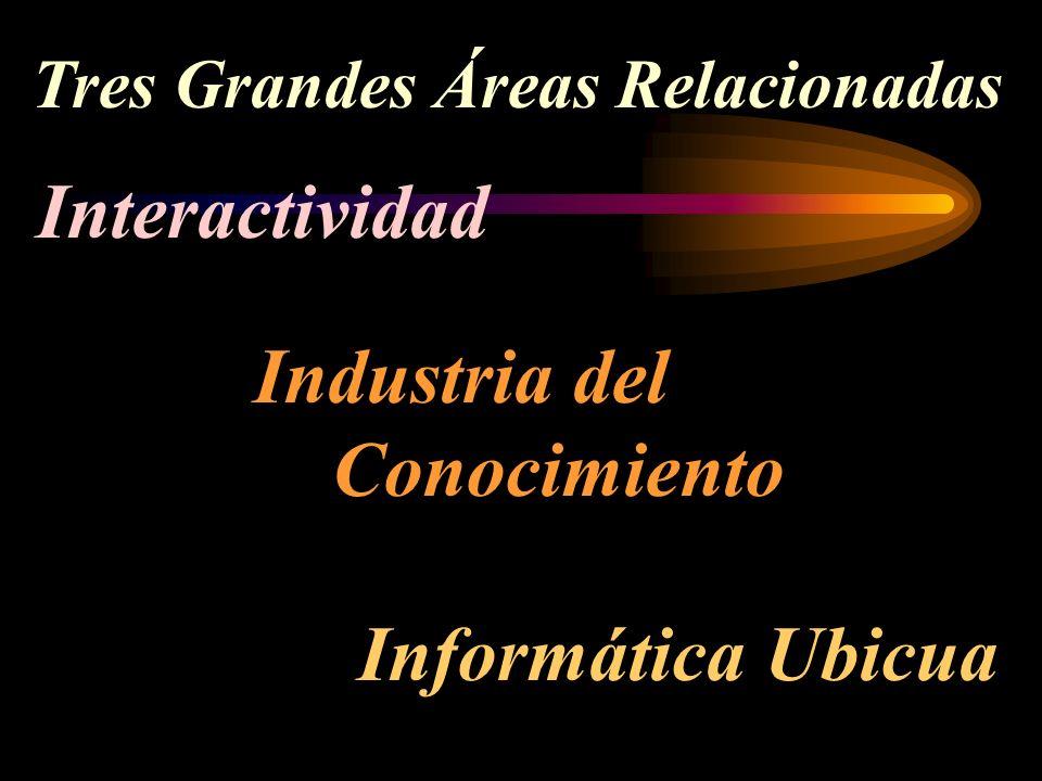 Industria del Conocimiento Informática Ubicua Interactividad Tres Grandes Áreas Relacionadas