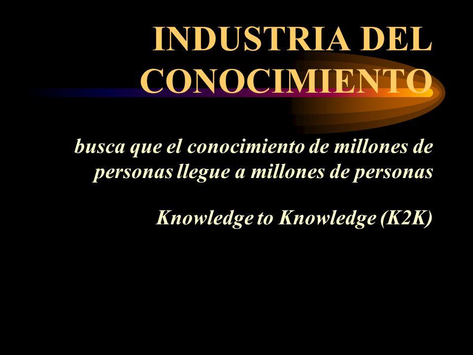 INDUSTRIA DEL CONOCIMIENTO busca que el conocimiento de millones de personas llegue a millones de personas Knowledge to Knowledge (K2K)