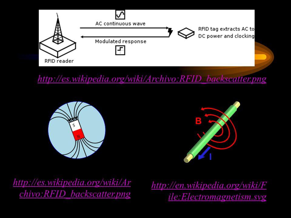 http://es.wikipedia.org/wiki/Archivo:RFID_backscatter.png http://es.wikipedia.org/wiki/Ar chivo:RFID_backscatter.png http://en.wikipedia.org/wiki/F il