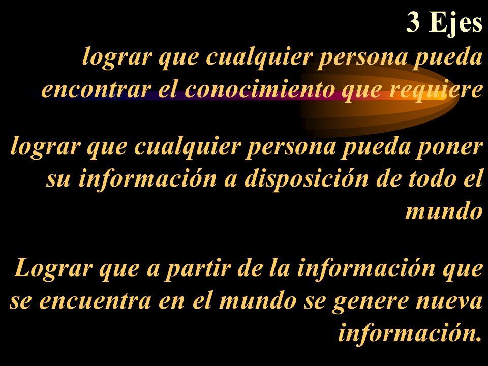 3 Ejes lograr que cualquier persona pueda encontrar el conocimiento que requiere lograr que cualquier persona pueda poner su información a disposición