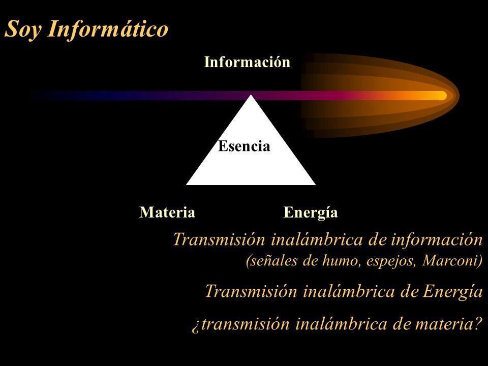 Soy Informático Transmisión inalámbrica de información (señales de humo, espejos, Marconi) Transmisión inalámbrica de Energía ¿transmisión inalámbrica