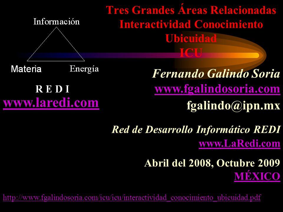Tres Grandes Áreas Relacionadas Interactividad Conocimiento Ubicuidad ICU Fernando Galindo Soria www.fgalindosoria.com fgalindo@ipn.mx Red de Desarrol