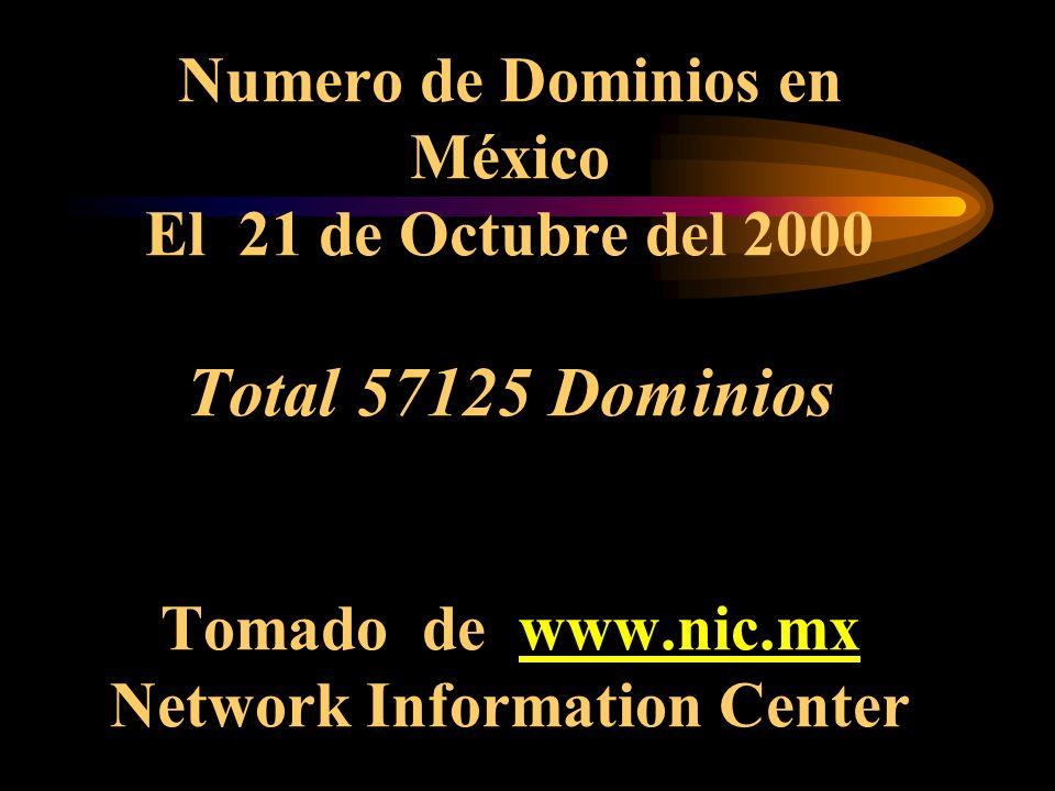Numero de Dominios en México El 21 de Octubre del 2000 Total 57125 Dominios Tomado de www.nic.mx Network Information Centerwww.nic.mx
