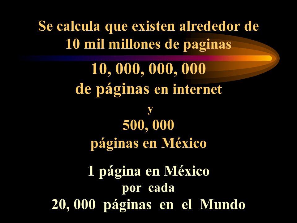 Se calcula que existen alrededor de 10 mil millones de paginas 10, 000, 000, 000 de páginas en internet y 500, 000 páginas en México 1 página en México por cada 20, 000 páginas en el Mundo