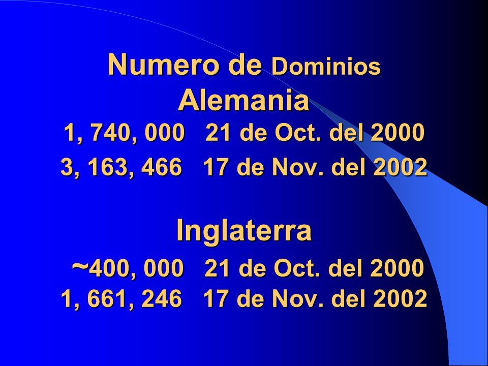 el proceso viene en para que lo difundan el proceso viene en www.fgalindosoria.com/crea_pagina para que lo difundan www.fgalindosoria.com/crea_pagina