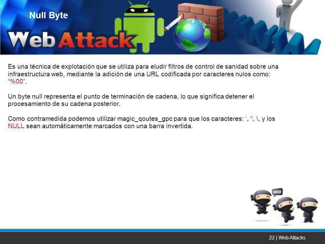 22 | Web Attacks Es una técnica de explotación que se utiliza para eludir filtros de control de sanidad sobre una infraestructura web, mediante la adi