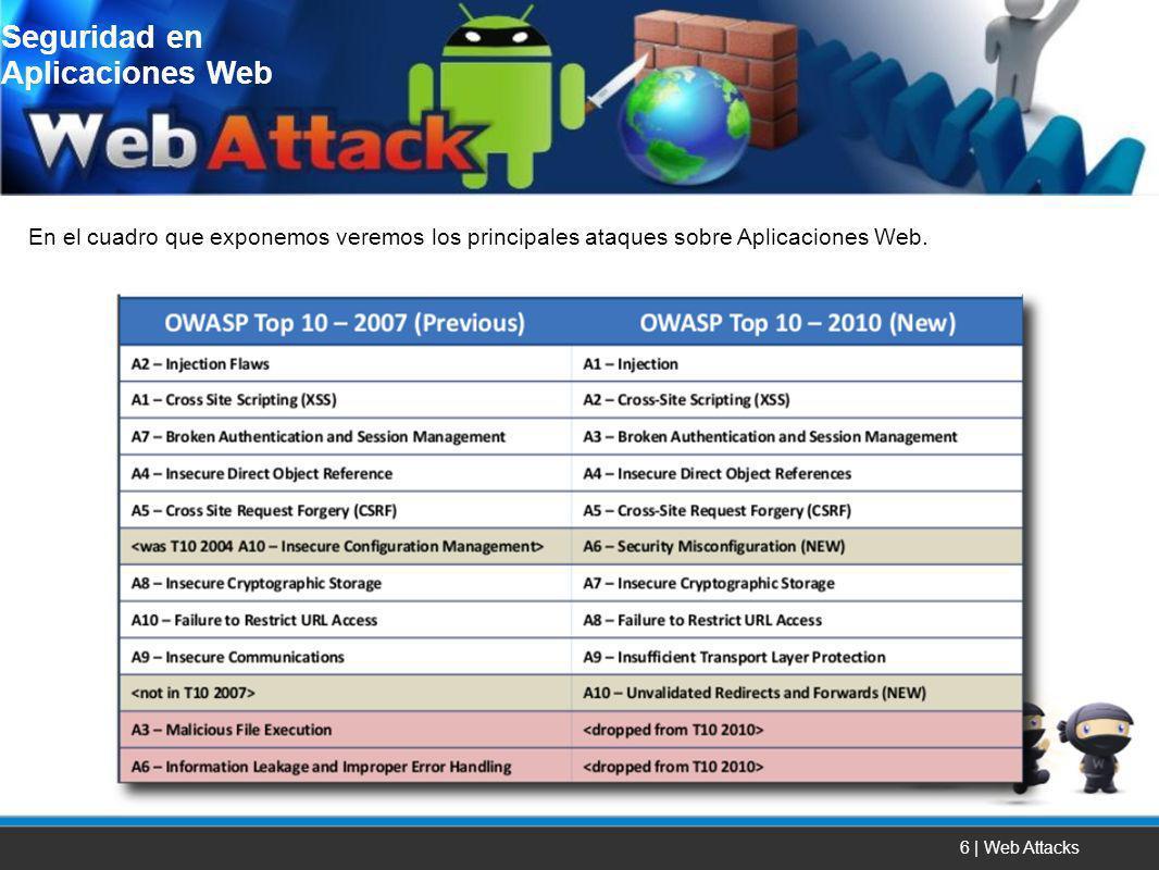 6 | Web Attacks En el cuadro que exponemos veremos los principales ataques sobre Aplicaciones Web. Seguridad en Aplicaciones Web