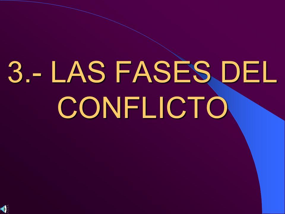 3.- LAS FASES DEL CONFLICTO