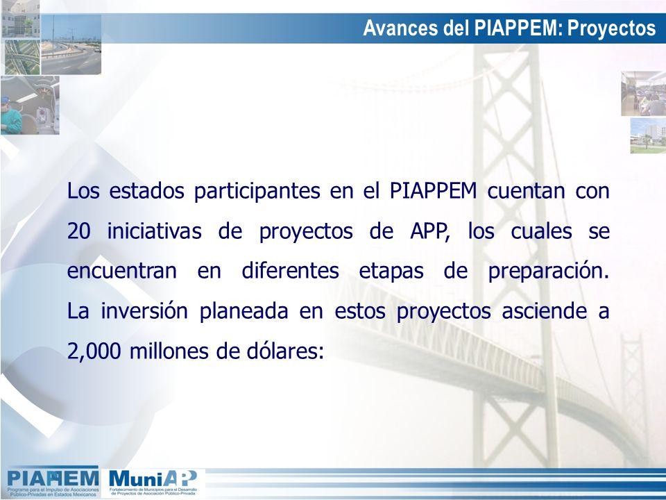 Avances del PIAPPEM: Proyectos Los estados participantes en el PIAPPEM cuentan con 20 iniciativas de proyectos de APP, los cuales se encuentran en dif