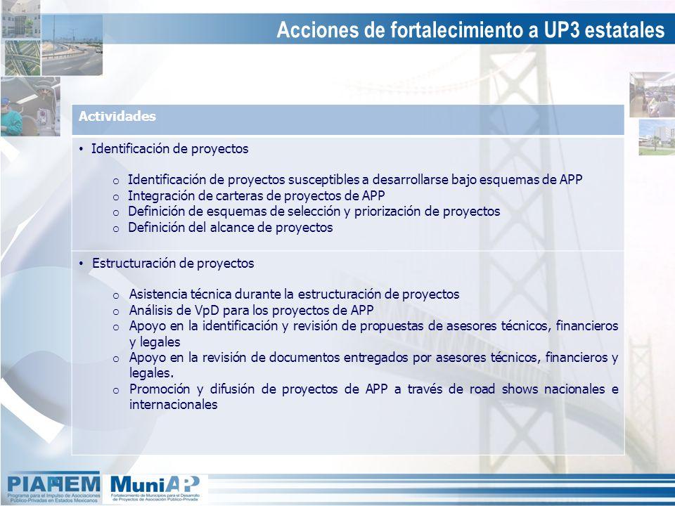 Actividades Identificación de proyectos o Identificación de proyectos susceptibles a desarrollarse bajo esquemas de APP o Integración de carteras de p