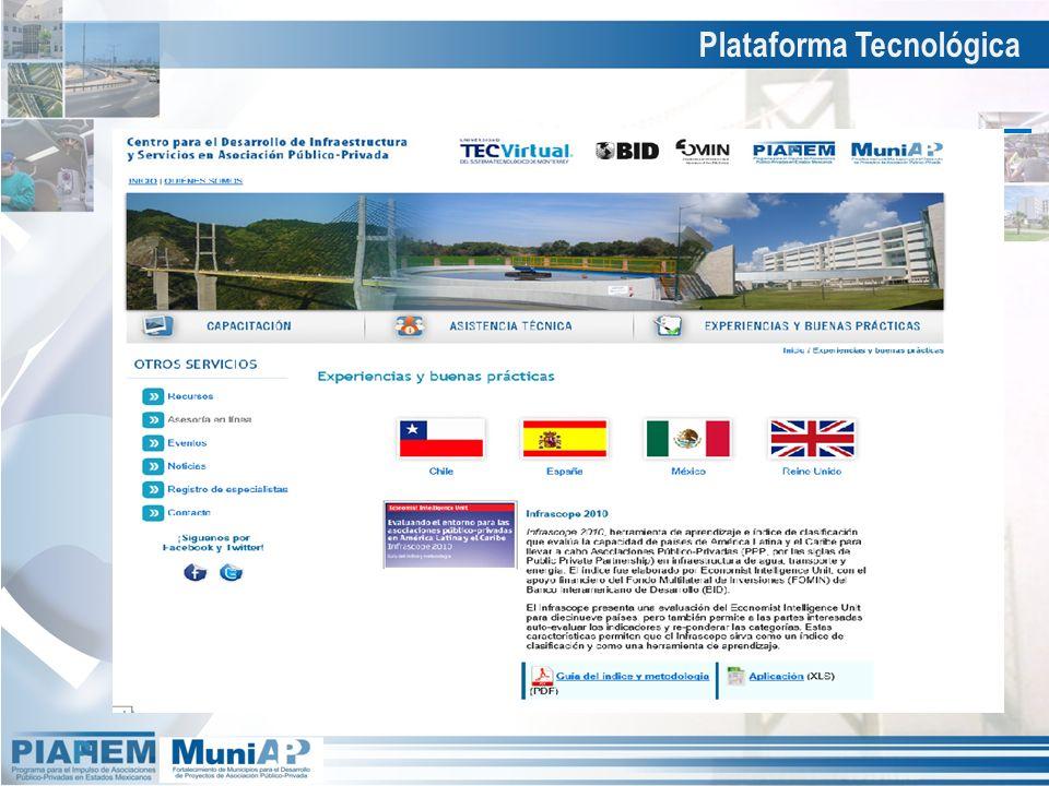 Experiencias y buenas prácticas – Experiencias internacionales Plataforma Tecnológica