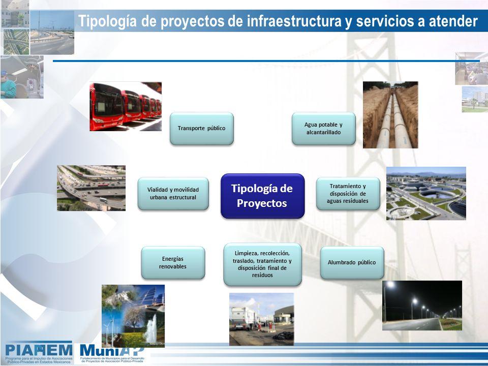 Tipología de proyectos de infraestructura y servicios a atender Tipología de Proyectos Tipología de Proyectos Tratamiento y disposición de aguas resid