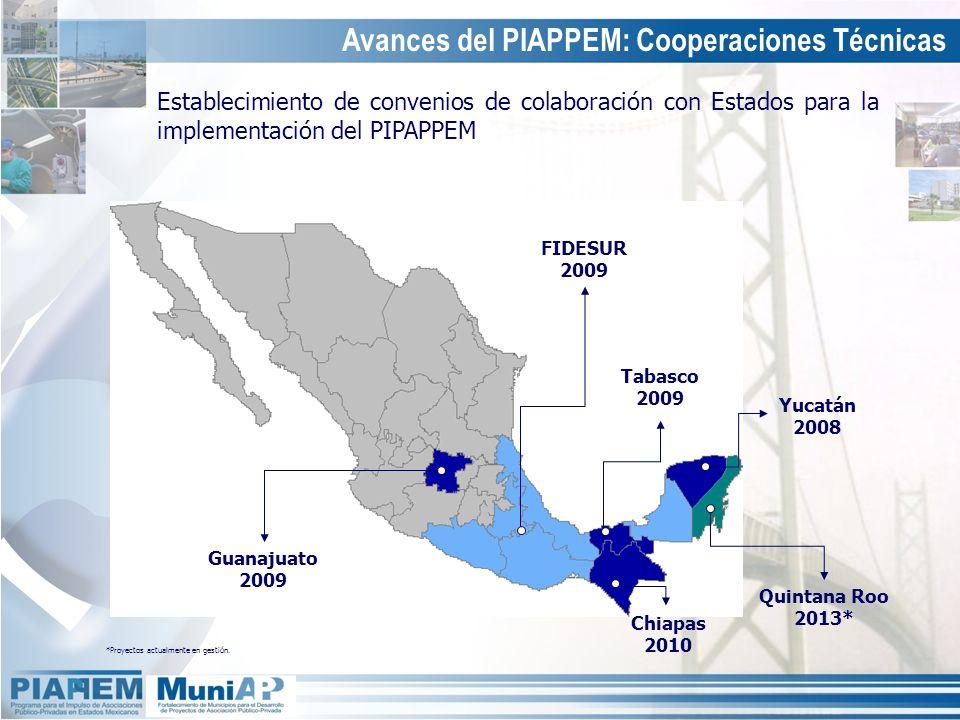 Avances del PIAPPEM: Cooperaciones Técnicas Tabasco 2009 Yucatán 2008 Chiapas 2010 FIDESUR 2009 Quintana Roo 2013* Establecimiento de convenios de col