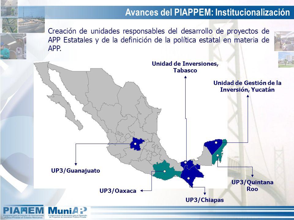 Avances del PIAPPEM: Institucionalización Creación de unidades responsables del desarrollo de proyectos de APP Estatales y de la definición de la polí
