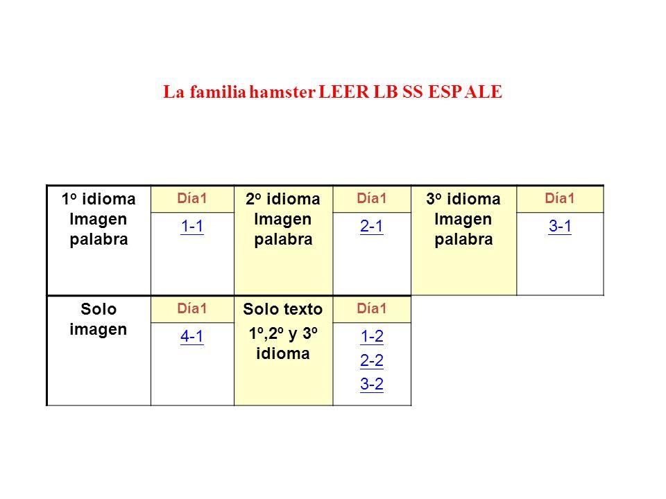 La familia hamster LEER LB SS ESP ALE 1 o idioma Imagen palabra Día1 2 o idioma Imagen palabra Día1 3 o idioma Imagen palabra Día1 1-12-13-1 Solo imagen Día1 Solo texto 1º,2º y 3º idioma Día1 4-11-2 2-2 3-2