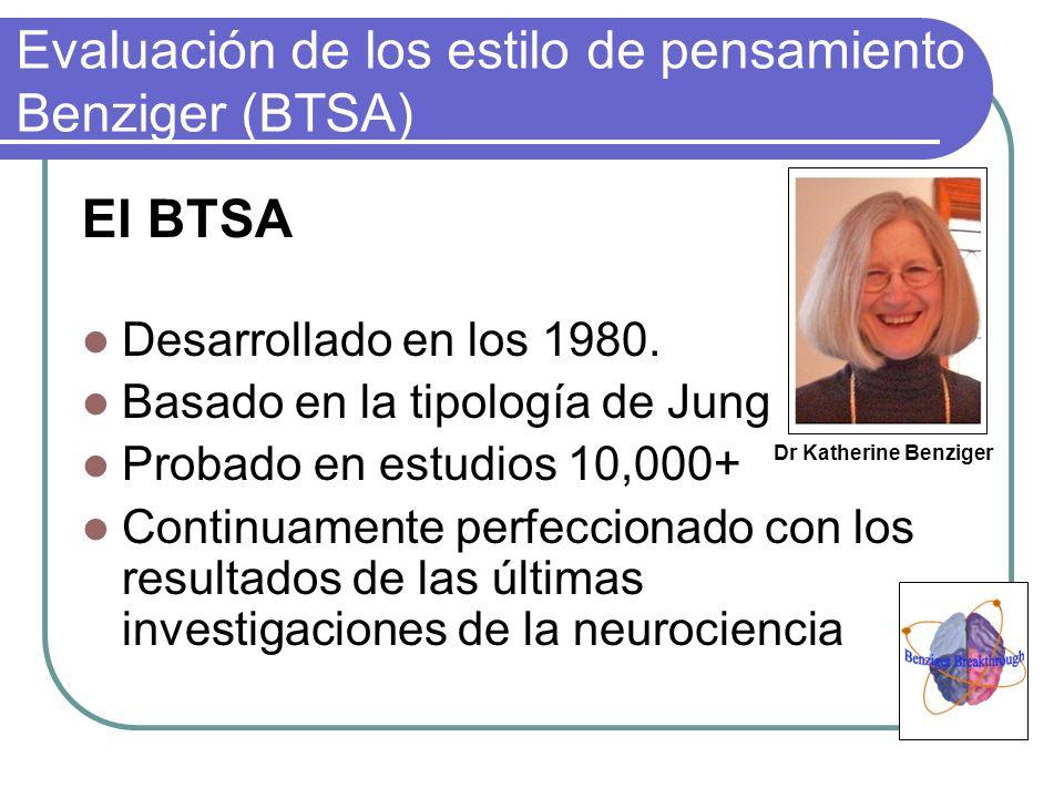 Evaluación de los estilo de pensamiento Benziger (BTSA) El BTSA Desarrollado en los 1980. Basado en la tipología de Jung Probado en estudios 10,000+ C