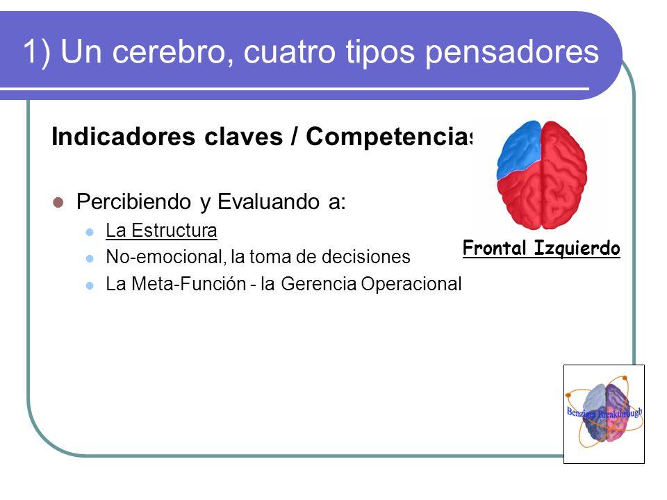 1) Un cerebro, cuatro tipos pensadores Indicadores claves / Competencias Percibiendo y Evaluando a: La Estructura No-emocional, la toma de decisiones