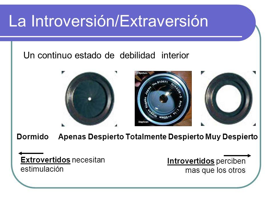 La Introversión/Extraversión Dormido Apenas Despierto Totalmente Despierto Muy Despierto Un continuo estado de debilidad interior Extrovertidos necesi