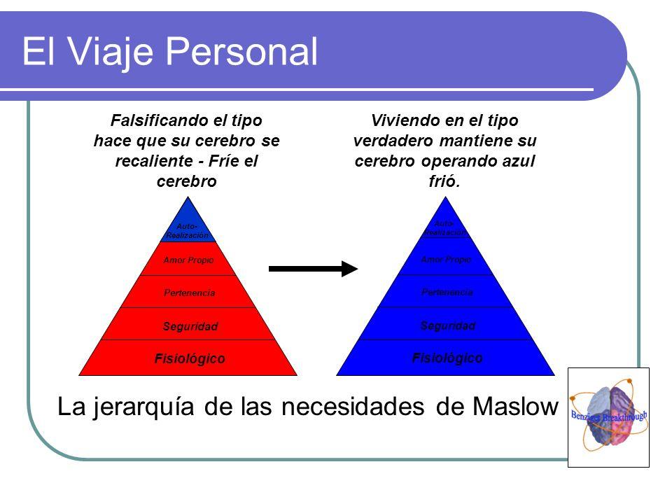 El Viaje Personal La jerarquía de las necesidades de Maslow Auto- Realización Amor Propio Pertenencia Seguridad Fisiológico Falsificando el tipo hace