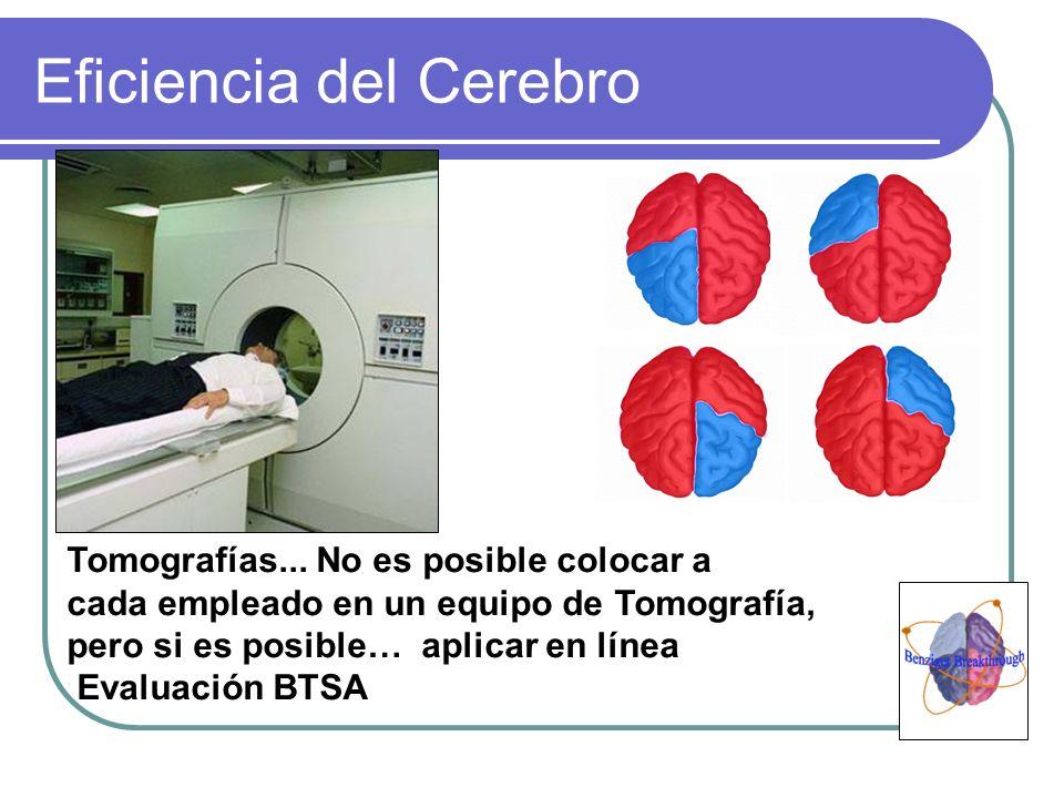 Eficiencia del Cerebro Tomografías... No es posible colocar a cada empleado en un equipo de Tomografía, pero si es posible… aplicar en línea Evaluació