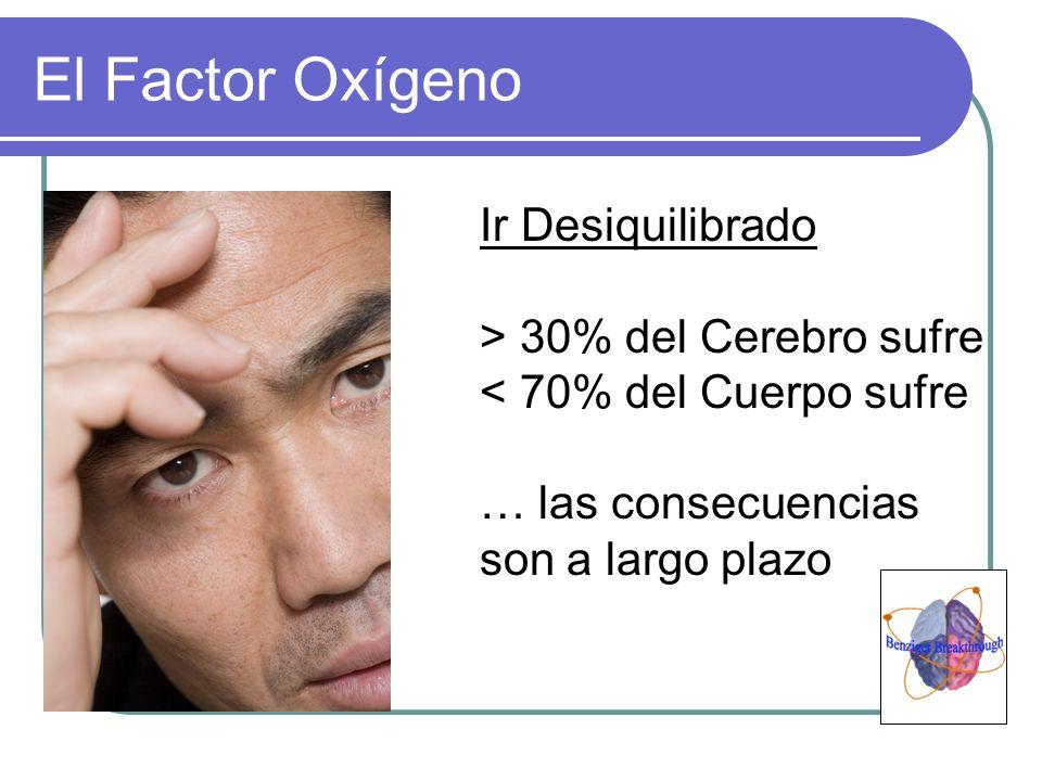El Factor Oxígeno Ir Desiquilibrado > 30% del Cerebro sufre < 70% del Cuerpo sufre … las consecuencias son a largo plazo