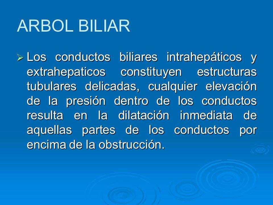 COLESTASIS Se define como un sindrome clinicohumeral resultante de trastornos en la formación, secreción o drenaje de la bilis al intestino.