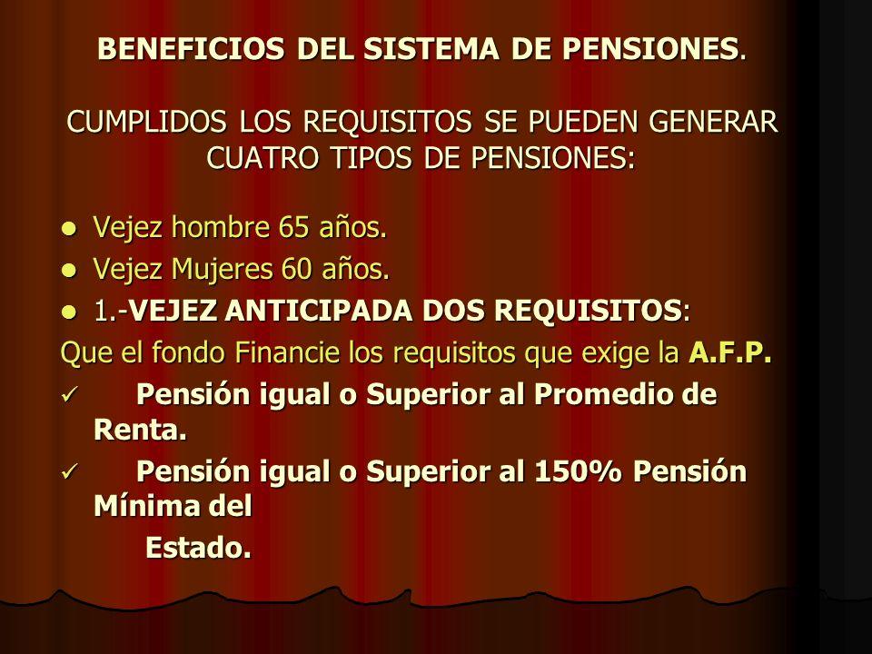BENEFICIOS DEL SISTEMA DE PENSIONES. CUMPLIDOS LOS REQUISITOS SE PUEDEN GENERAR CUATRO TIPOS DE PENSIONES: Vejez hombre 65 años. Vejez Mujeres 60 años