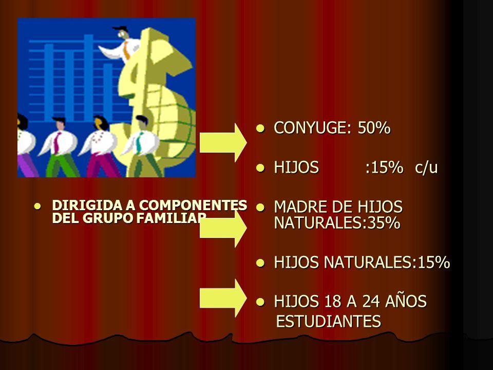 DIRIGIDA A COMPONENTES DEL GRUPO FAMILIAR. CONYUGE: 50% HIJOS :15% c/u MADRE DE HIJOS NATURALES:35% HIJOS NATURALES:15% HIJOS 18 A 24 AÑOS ESTUDIANTES