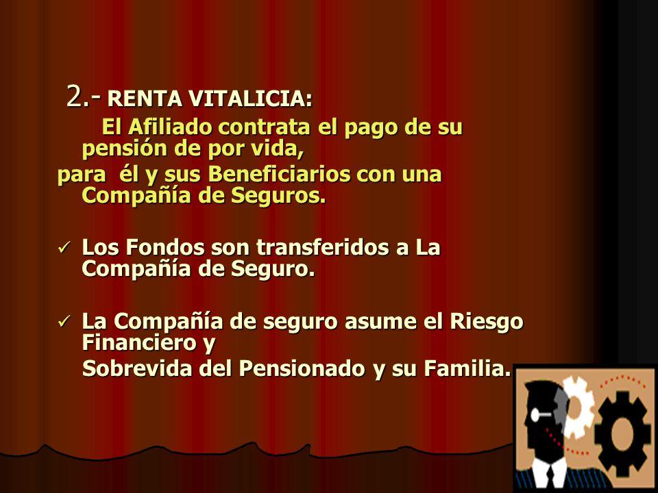 2.- RENTA VITALICIA: El Afiliado contrata el pago de su pensión de por vida, para él y sus Beneficiarios con una Compañía de Seguros. Los Fondos son t