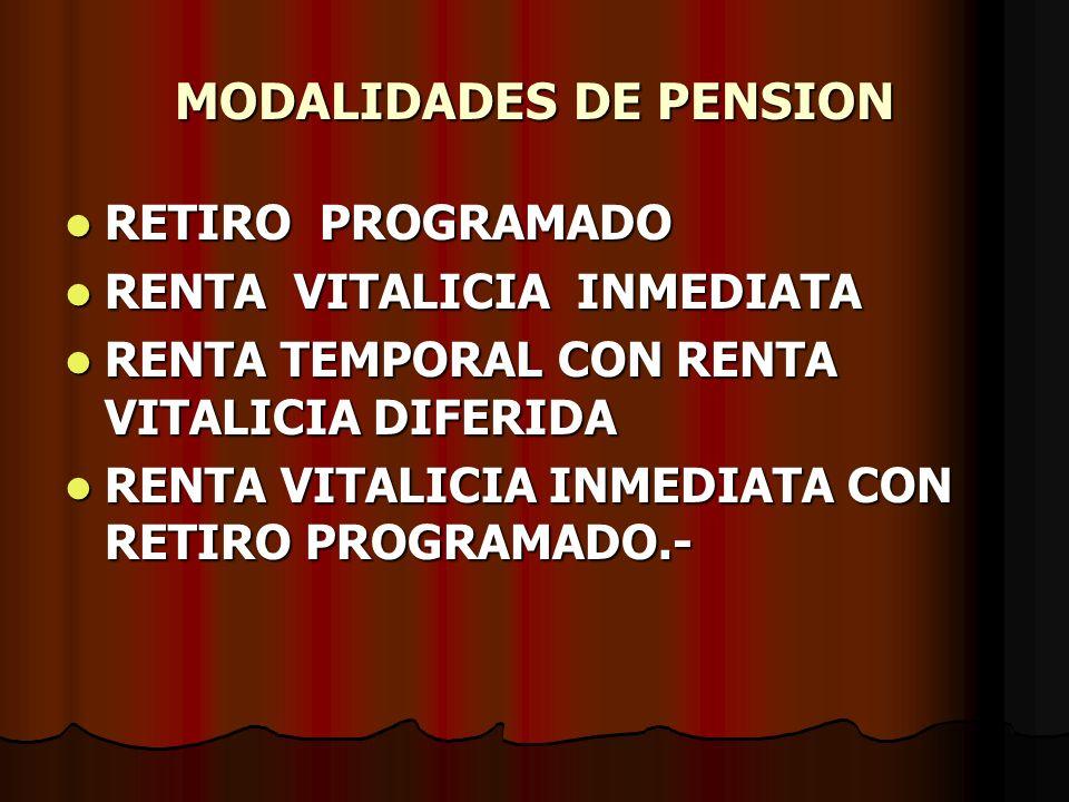 MODALIDADES DE PENSION RETIRO PROGRAMADO RENTA VITALICIA INMEDIATA RENTA TEMPORAL CON RENTA VITALICIA DIFERIDA RENTA VITALICIA INMEDIATA CON RETIRO PR