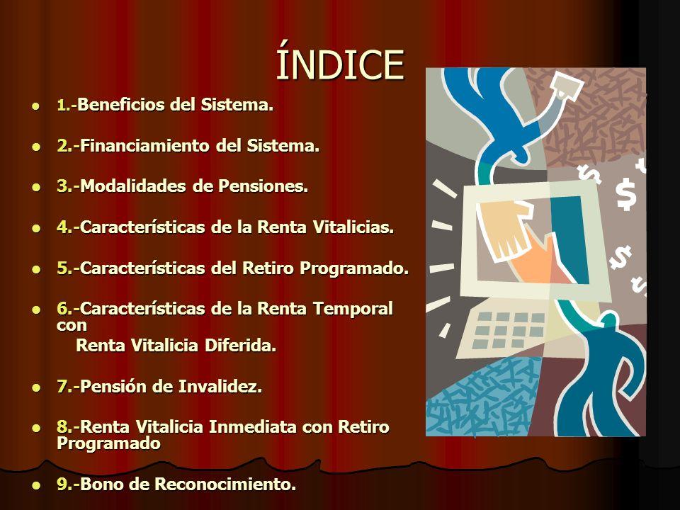 ÍNDICE 1.-Beneficios del Sistema. 2.-Financiamiento del Sistema. 3.-Modalidades de Pensiones. 4.-Características de la Renta Vitalicias. 5.-Caracterís