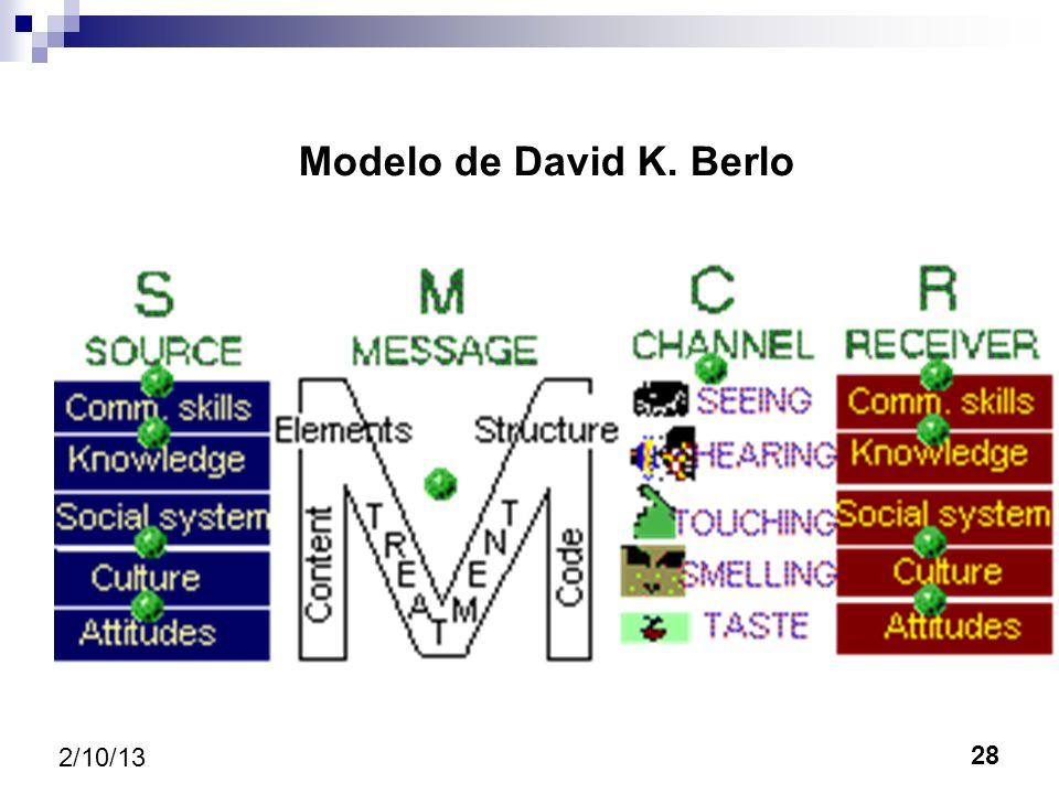28 2/10/13 Modelo de David K. Berlo