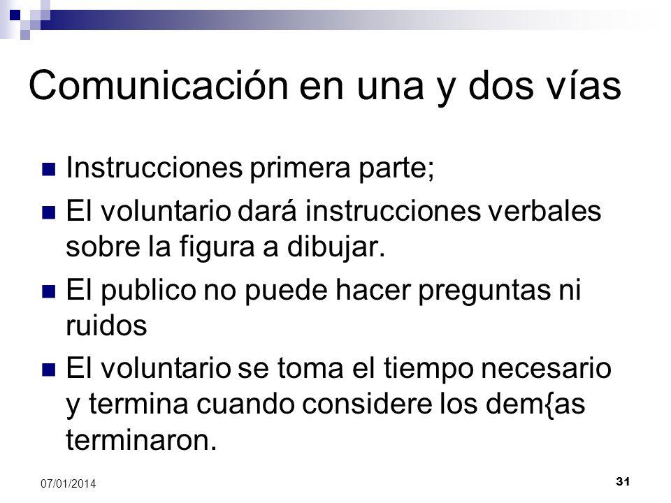 Comunicación en una y dos vías Instrucciones primera parte; El voluntario dará instrucciones verbales sobre la figura a dibujar. El publico no puede h