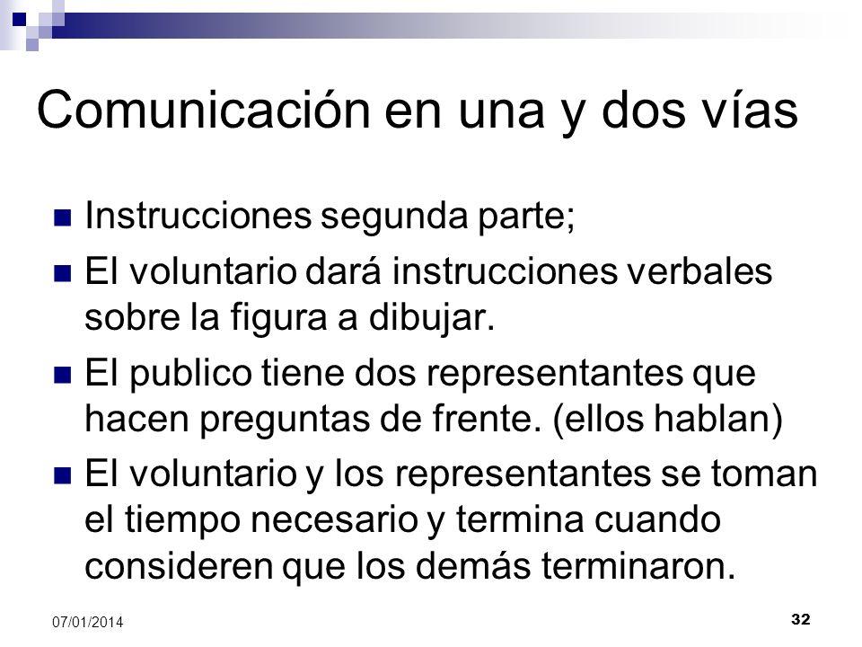 Comunicación en una y dos vías Instrucciones segunda parte; El voluntario dará instrucciones verbales sobre la figura a dibujar. El publico tiene dos