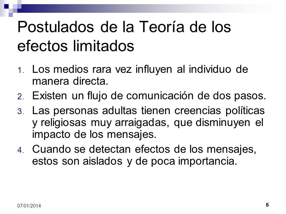 26 07/01/2014 Modelo de comunicación EmisormensajecanalReceptor retroalimentación código