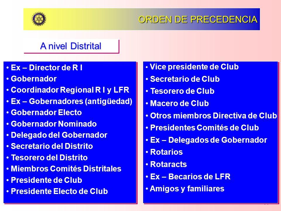 11 ORDEN DE PRECEDENCIA A nivel Distrital Ex – Director de R I Gobernador Coordinador Regional R I y LFR Ex – Gobernadores (antigüedad) Gobernador Ele