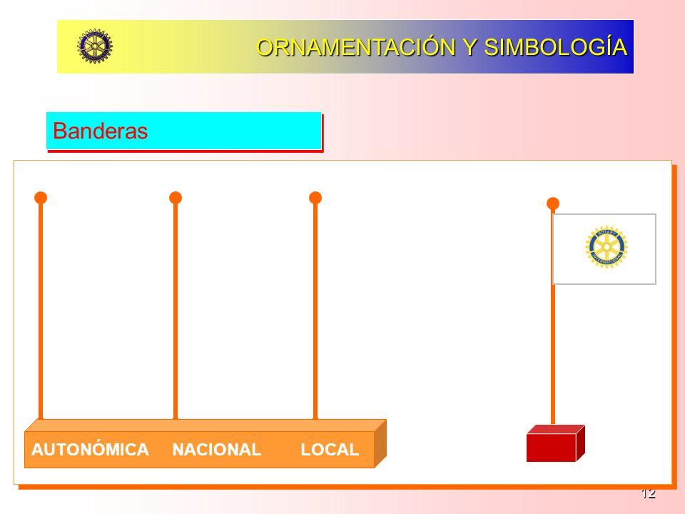 12 ORNAMENTACIÓN Y SIMBOLOGÍA AUTONÓMICA NACIONAL LOCAL Banderas