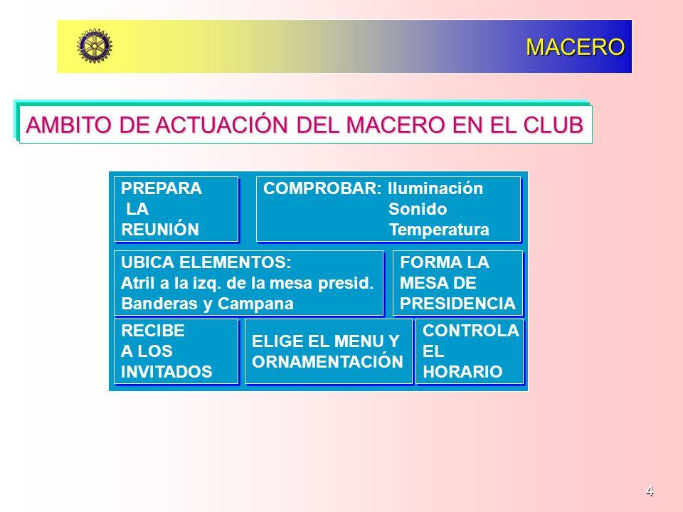5 PROTOCOLO ROTARIO CUESTIONES BÁSICAS TEMASDEPROTOCOLO Nombre y Emblema de R I Reuniones Rotarias: Internacionales, Distrito, Club...