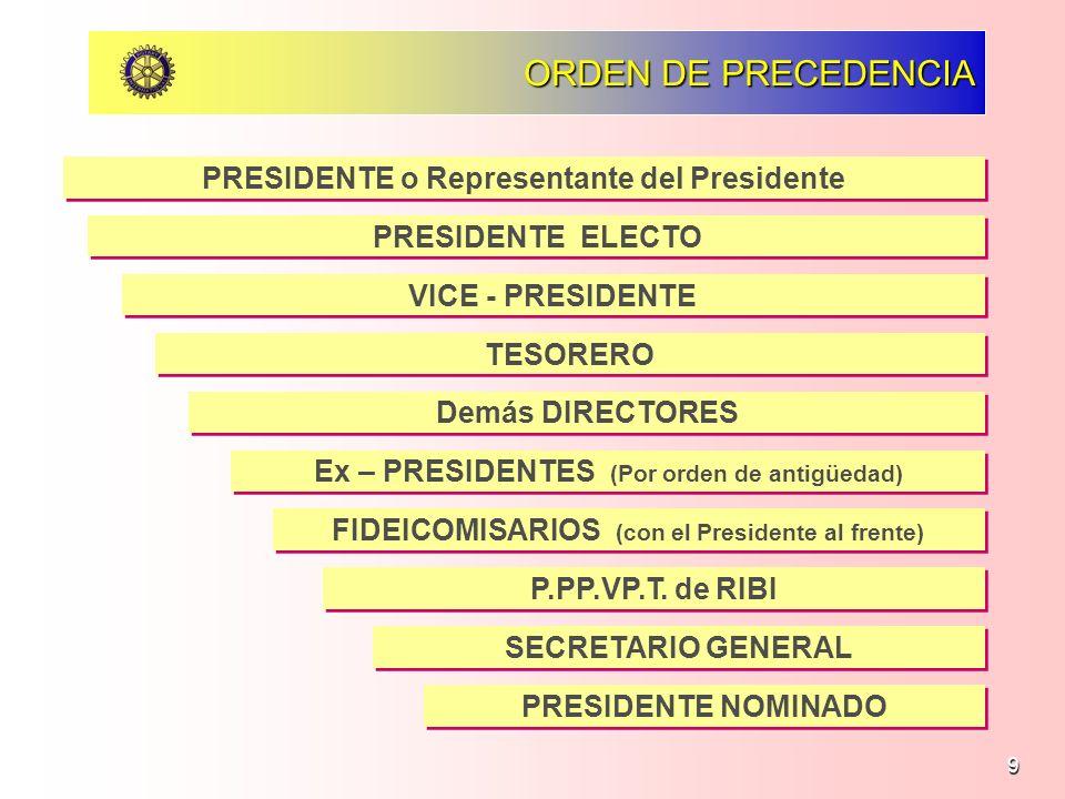 9 ORDEN DE PRECEDENCIA PRESIDENTE o Representante del Presidente PRESIDENTE ELECTO VICE - PRESIDENTE TESORERO Demás DIRECTORES Ex – PRESIDENTES (Por o