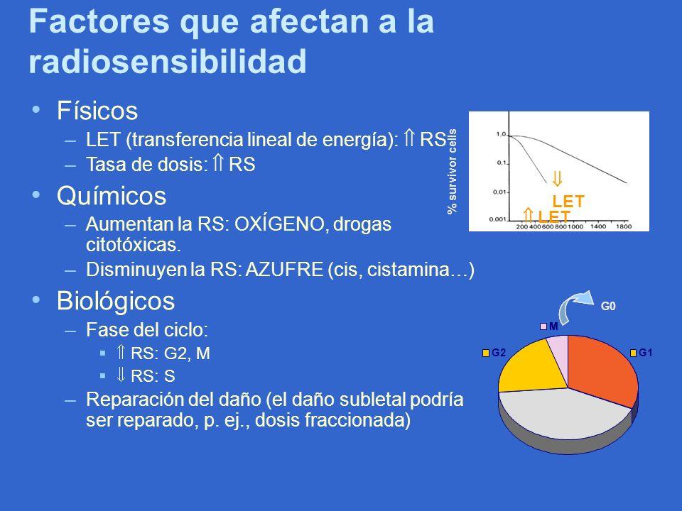 Factores que afectan a la radiosensibilidad Físicos – LET (transferencia lineal de energía): RS – Tasa de dosis: RS Químicos – Aumentan la RS: OXÍGENO