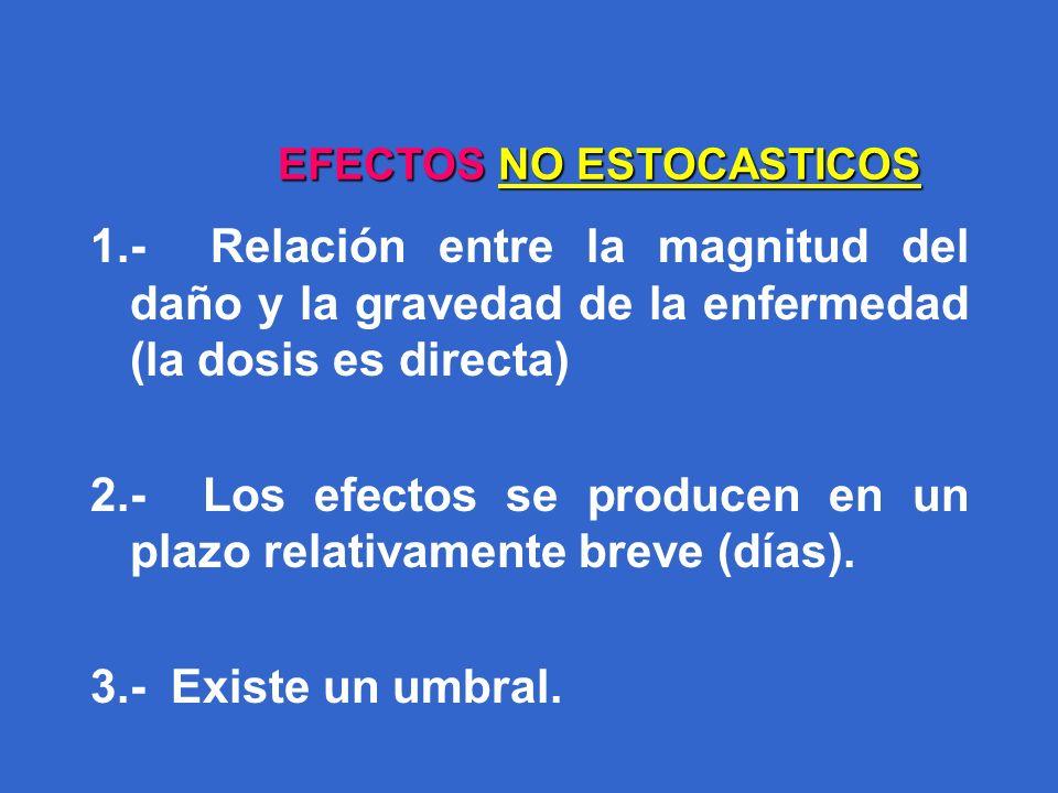 EFECTOS NO ESTOCASTICOS 1.- Relación entre la magnitud del daño y la gravedad de la enfermedad (la dosis es directa) 2.- Los efectos se producen en un