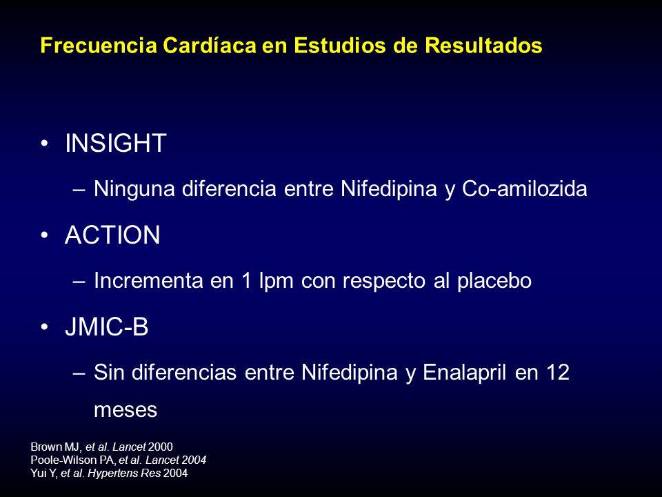 Frecuencia Cardíaca en Estudios de Resultados INSIGHT –Ninguna diferencia entre Nifedipina y Co-amilozida ACTION –Incrementa en 1 lpm con respecto al placebo JMIC-B –Sin diferencias entre Nifedipina y Enalapril en 12 meses Brown MJ, et al.