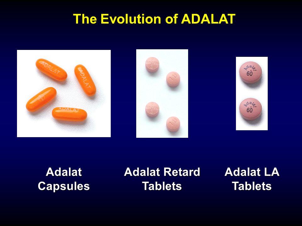 Adalat Capsules Adalat Retard Tablets Adalat LA Tablets The Evolution of ADALAT