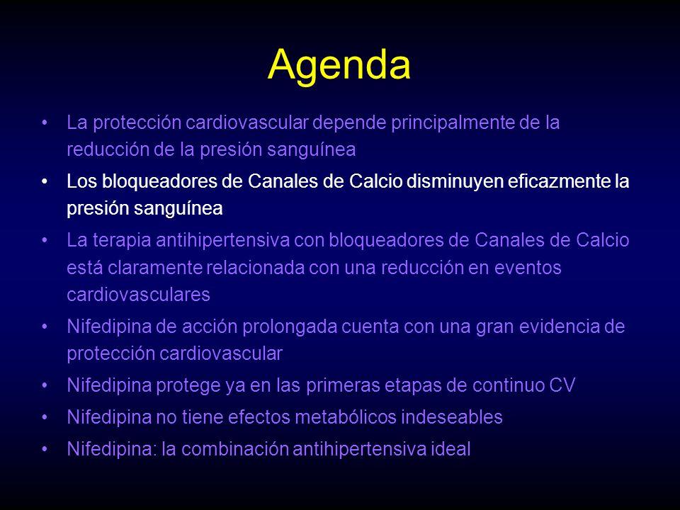 Poole-Wilson PA, et al., Lancet 2004 NifedipinaPlacebo 0123456 Tiempo en estudio (años) 0 10 20 30 4050 Proporción con evento Número en riesgo NifedipinaPlacebo 382538403732374636513666356835823478348329662963386394 Muerte, IM, RA, CVA, HF, PREV, CAG, PCI, CABG Muerte, IM, RA, CVA, HF, PREV Muerte, IM, CVA Muerte p = 0.0012 p = 0.54 p = 0.86 p = 0.41 ACTION: Tiempo hasta la Primera Incidencia de Eventos Clínicos