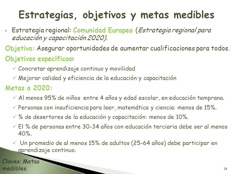 Estrategia regional: Comunidad Europea (Estrategia regional para educación y capacitación 2020). Objetivo: Asegurar oportunidades de aumentar cualific