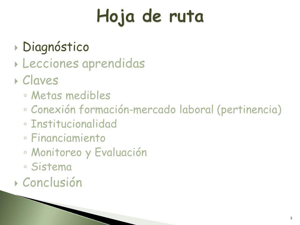 14 Diagnóstico World Bank, manufacture sector