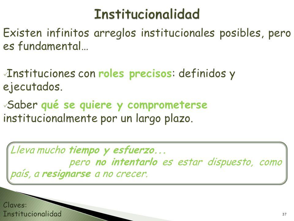 Existen infinitos arreglos institucionales posibles, pero es fundamental… Instituciones con roles precisos: definidos y ejecutados. Saber qué se quier